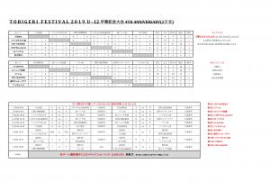 TOBIGERI FESTIVAL 2019 U-12卒業記念大会