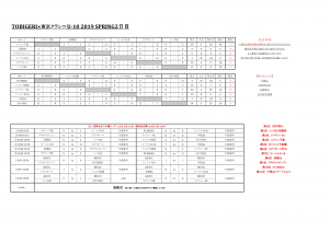 TOBIGERI×東京クラシコ U-10 2019 SPRING
