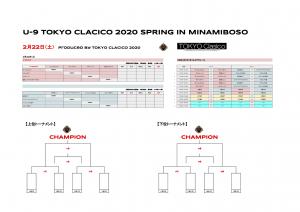 2_22(土) U-9 東京クラシコ 2020 SPRING 組合せ