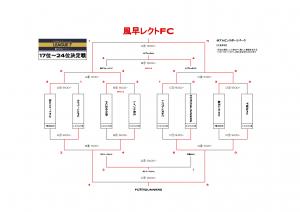 YOSHIOKA CHIBA U-9 LEAGUE 7 CHAMPIONSHIP FINAL STAGE結果(ドラッグされました) 5