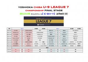 YOSHIOKA CHIBA U-9 LEAGUE 7 CHAMPIONSHIP FINAL STAGE結果(ドラッグされました) 7