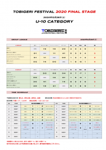 【U-10 1226結果】TOBIGERI FESTIVAL 2020 FINAL STAGE