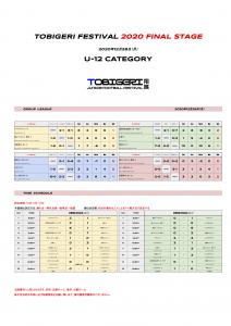 【U-12 1228結果】TOBIGERI FESTIVAL 2020 FINAL STAGE_0