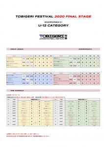 【U-12 1226結果】TOBIGERI FESTIVAL 2020 FINAL STAGE