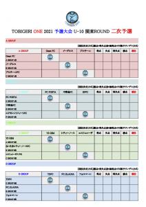 【初日結果_最終日スケジュール】TOBIGERI ONE 2021 予選大会 関東ROUND(ドラッグされました) 4
