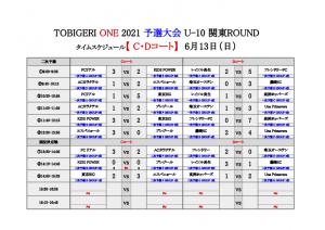 【最終結果】U-10 TOBIGERI ONE 2021 予選大会 関東ROUND(ドラッグされました) 8
